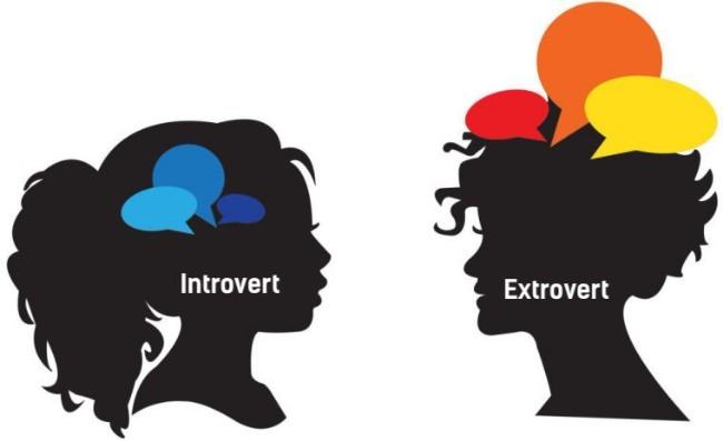 #123. Introvert eller extrovert?